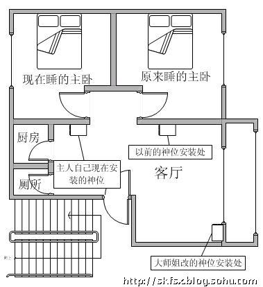 电路平面效果图 案例