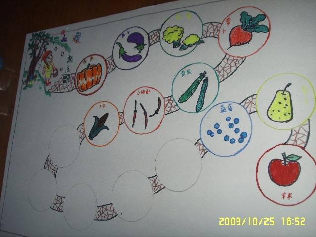 幼儿园油画棒画小动物范画