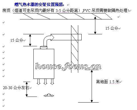 图片:电热水器与燃气热水器的安装预留位置图,大家可以参考一下