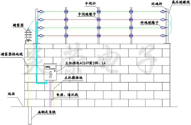 电子围栏 图片 接线图