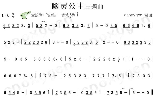 12孔陶笛的曲谱(天空之城,画心,幽灵公主)